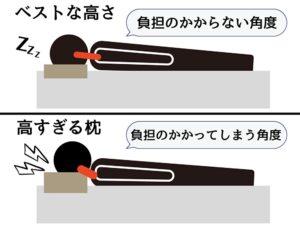 エマスリープ枕